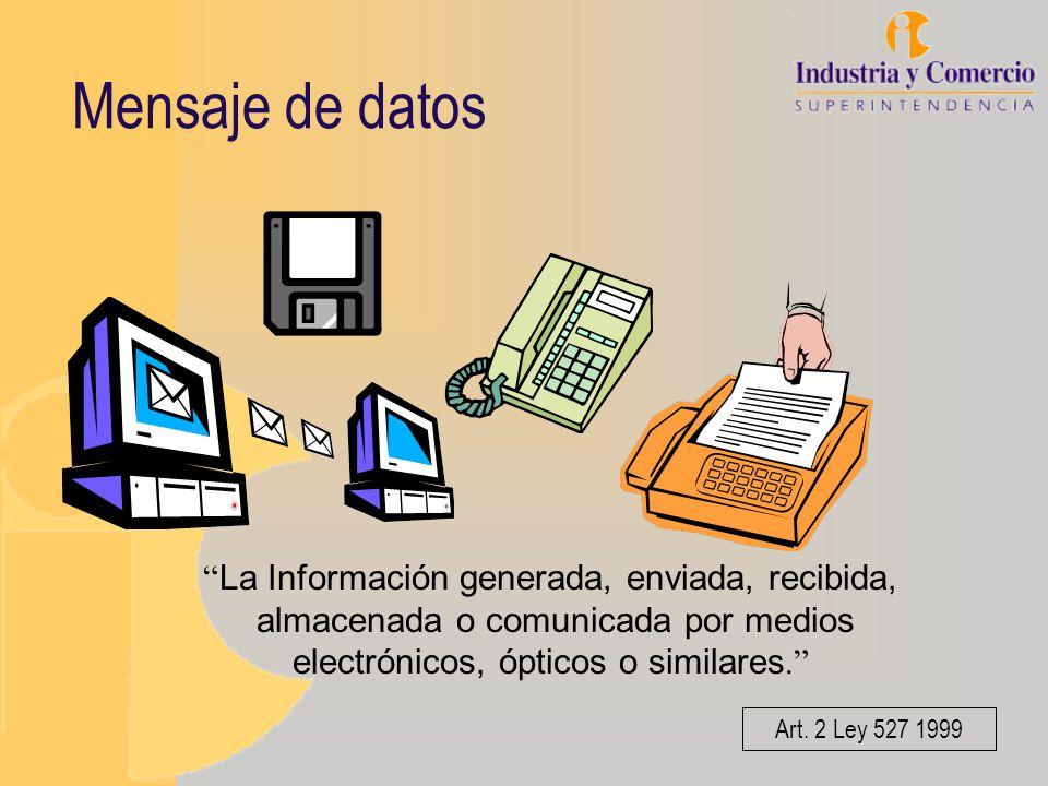 Mensaje de datos La Información generada, enviada, recibida, almacenada o comunicada por medios electrónicos, ópticos o similares.