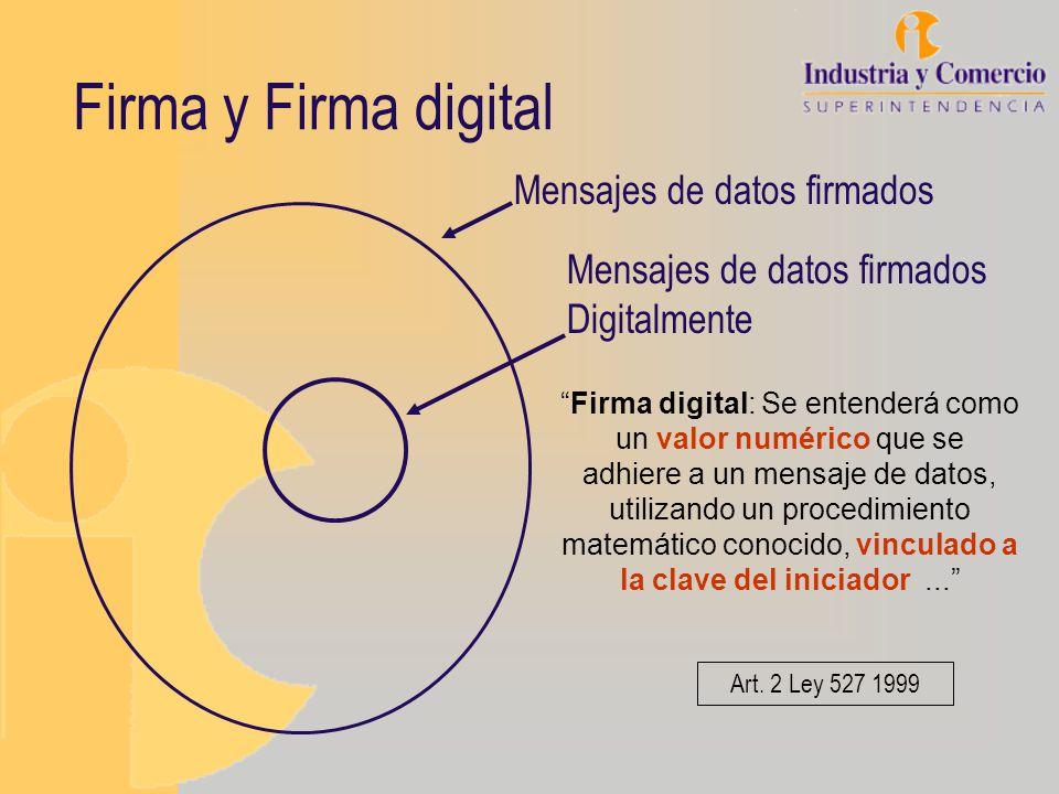 Firma y Firma digital Mensajes de datos firmados