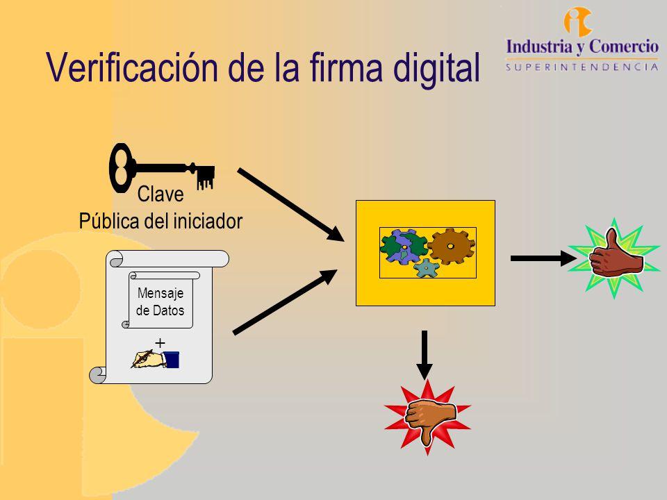 Verificación de la firma digital