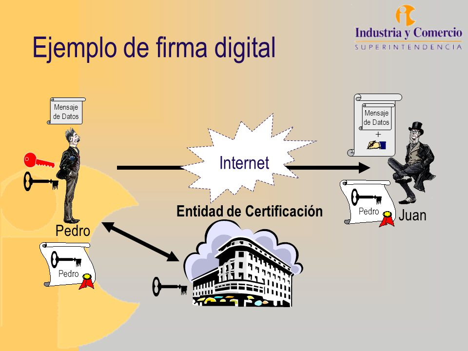 Ejemplo de firma digital