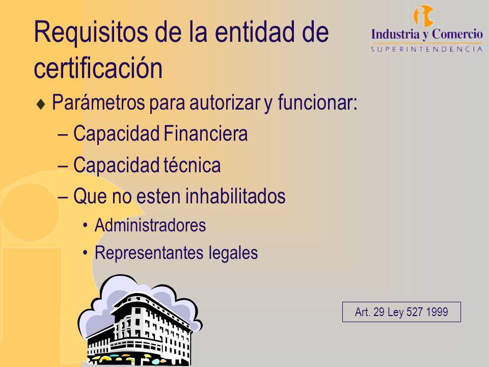 Requisitos de la entidad de certificación