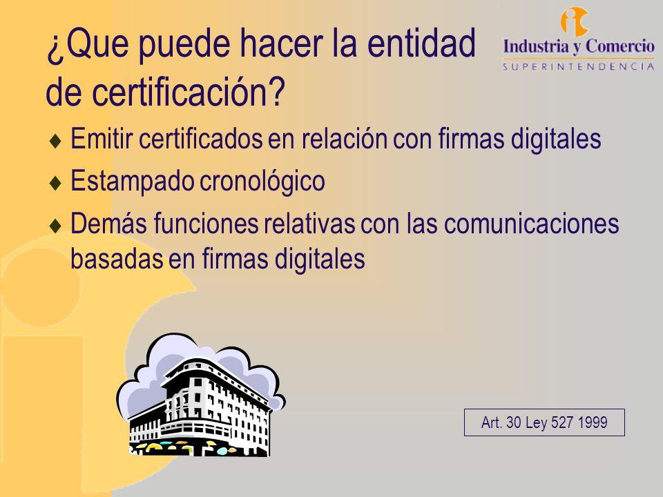 ¿Que puede hacer la entidad de certificación
