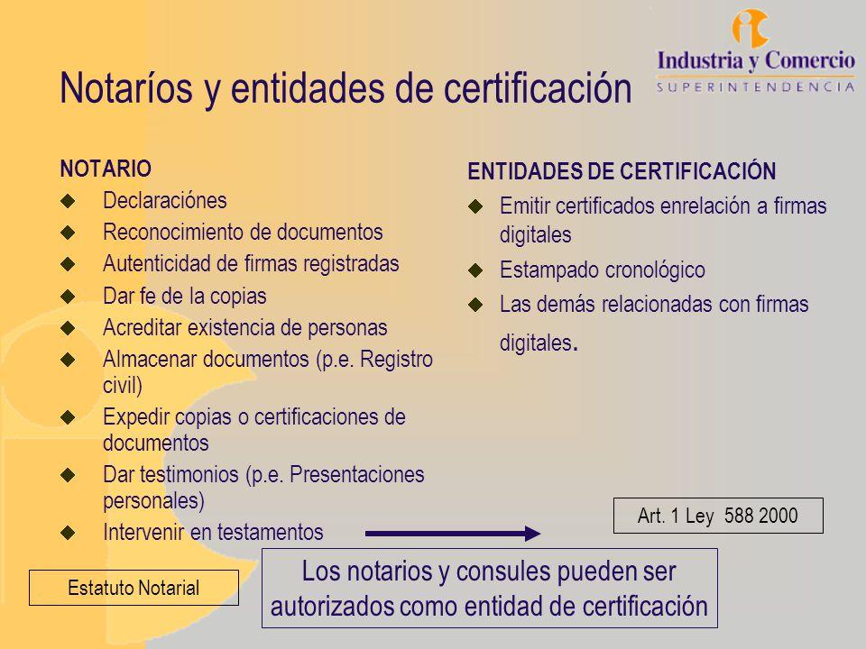 Notaríos y entidades de certificación