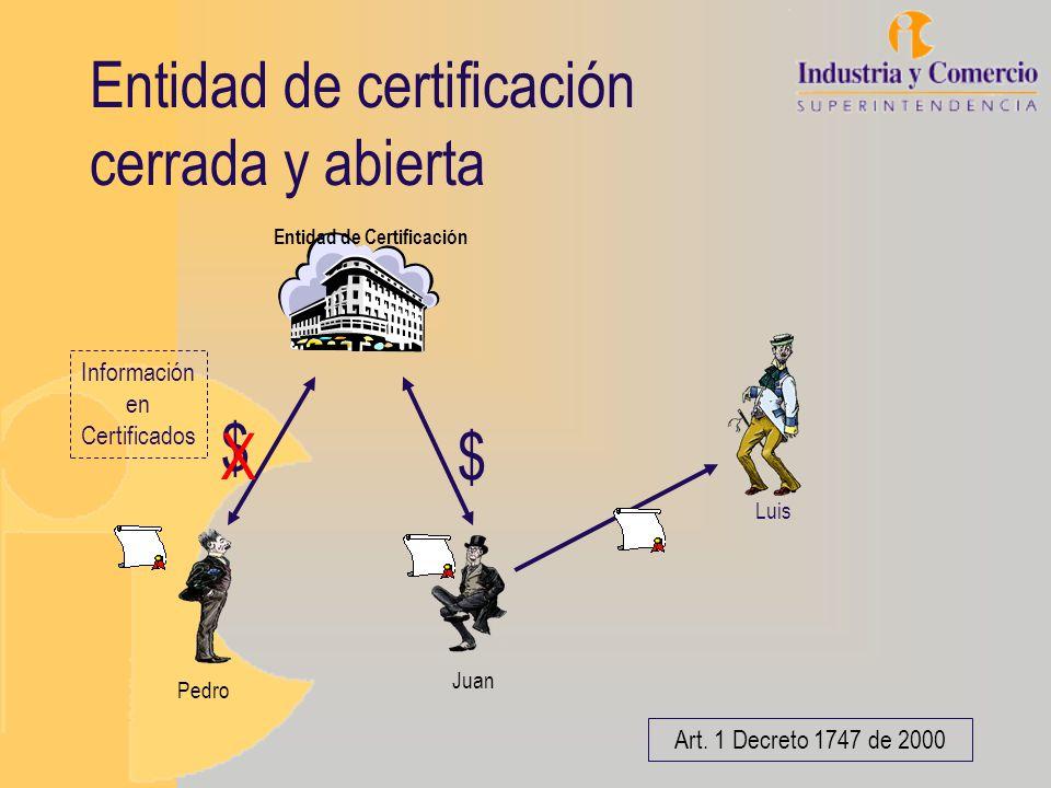 Entidad de certificación cerrada y abierta