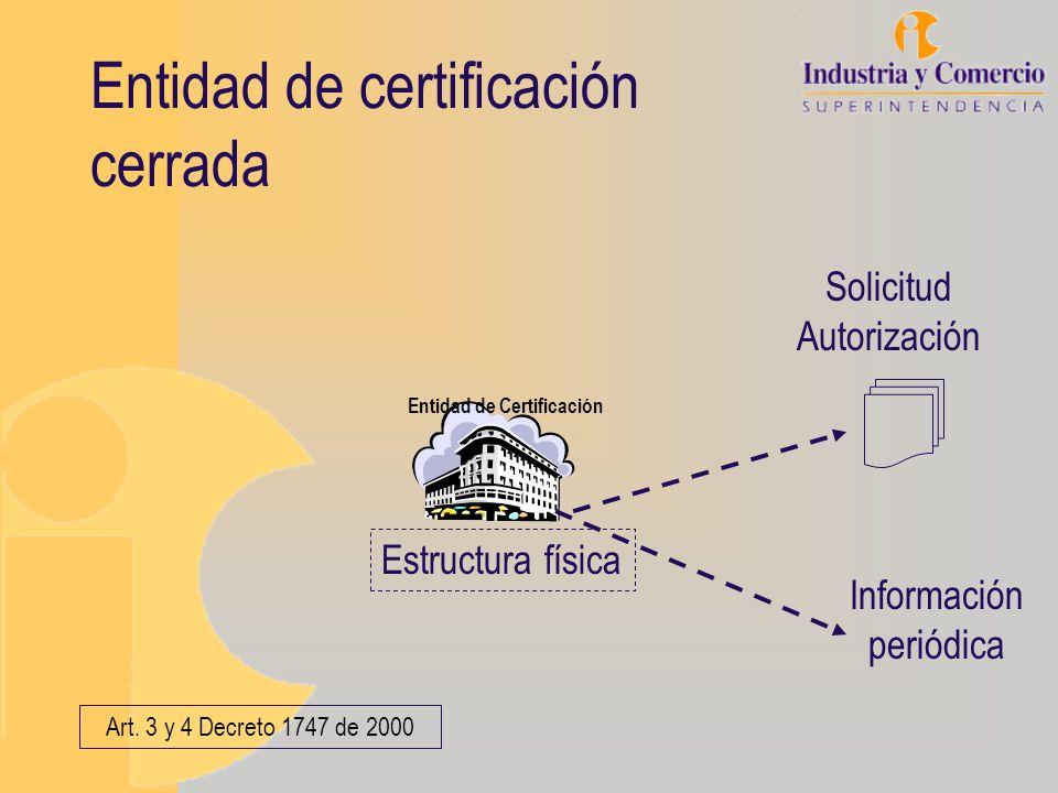 Entidad de certificación cerrada