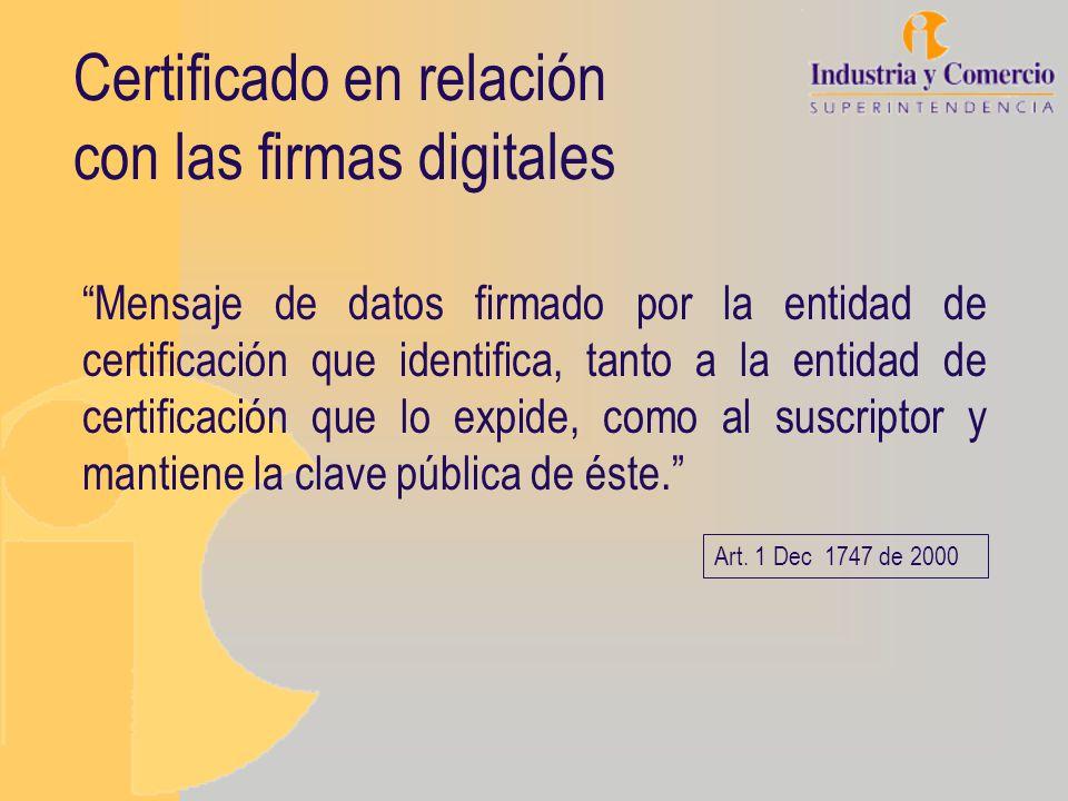 Certificado en relación con las firmas digitales