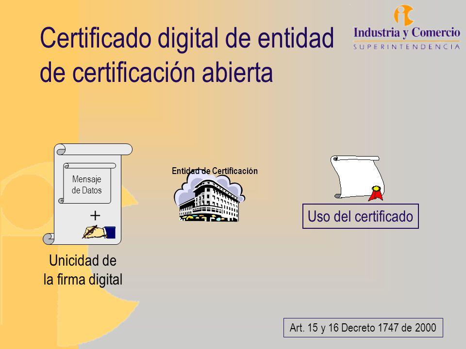 Certificado digital de entidad de certificación abierta