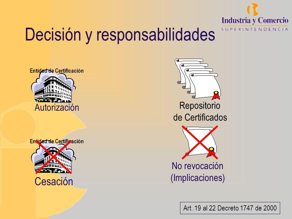 Decisión y responsabilidades