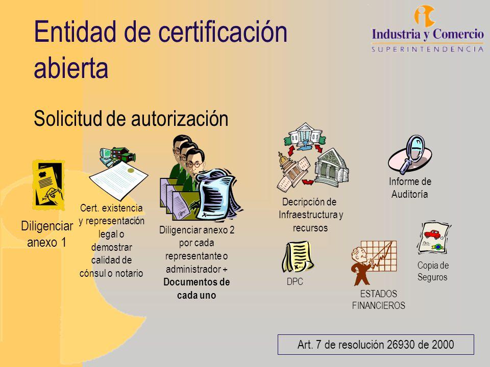Entidad de certificación abierta