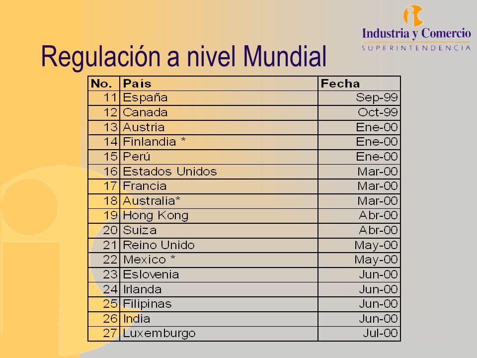 Regulación a nivel Mundial