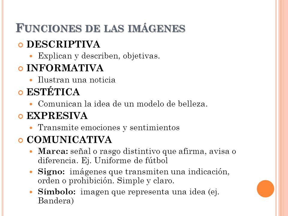 Funciones de las imágenes