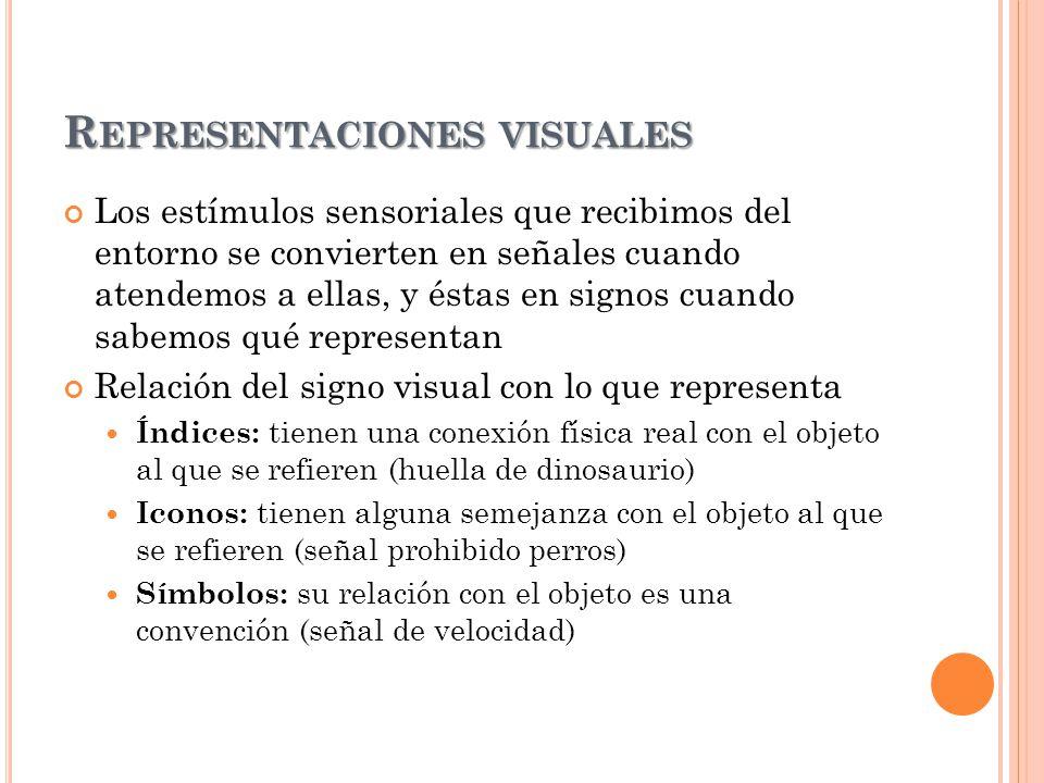 Representaciones visuales