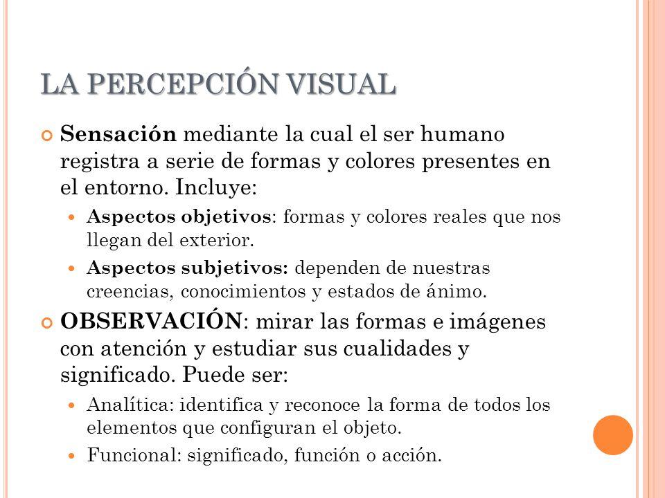 LA PERCEPCIÓN VISUAL Sensación mediante la cual el ser humano registra a serie de formas y colores presentes en el entorno. Incluye: