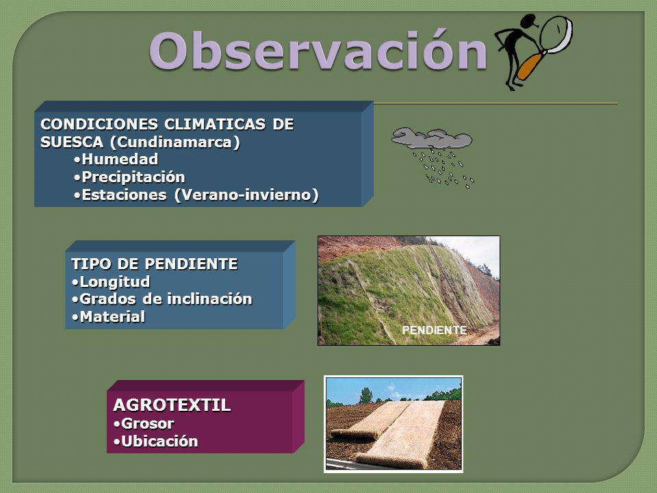 Observación AGROTEXTIL CONDICIONES CLIMATICAS DE SUESCA (Cundinamarca)