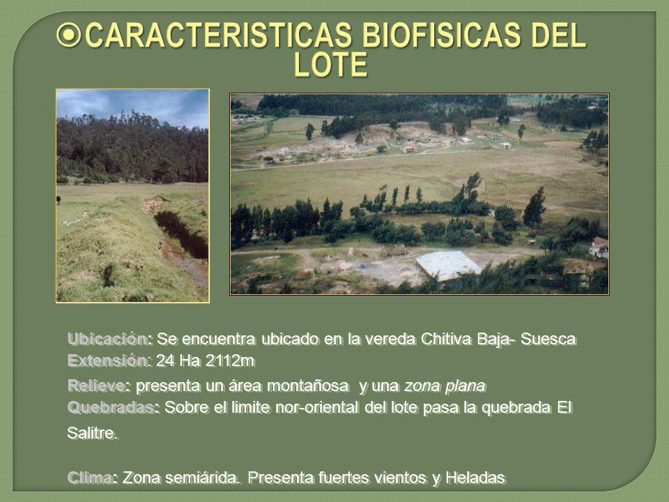 CARACTERISTICAS BIOFISICAS DEL LOTE