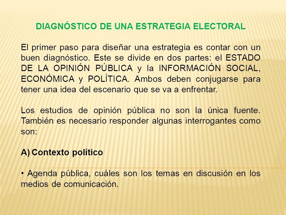 DIAGNÓSTICO DE UNA ESTRATEGIA ELECTORAL