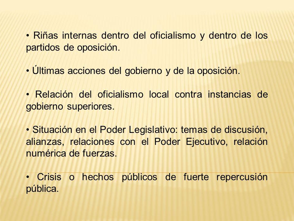 • Riñas internas dentro del oficialismo y dentro de los partidos de oposición.