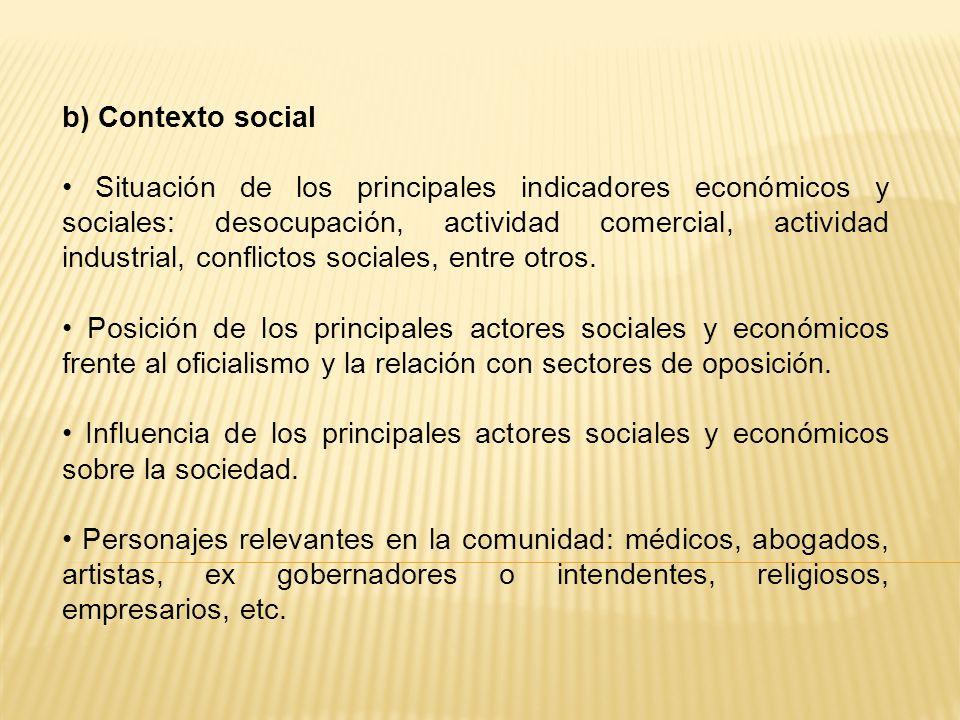b) Contexto social