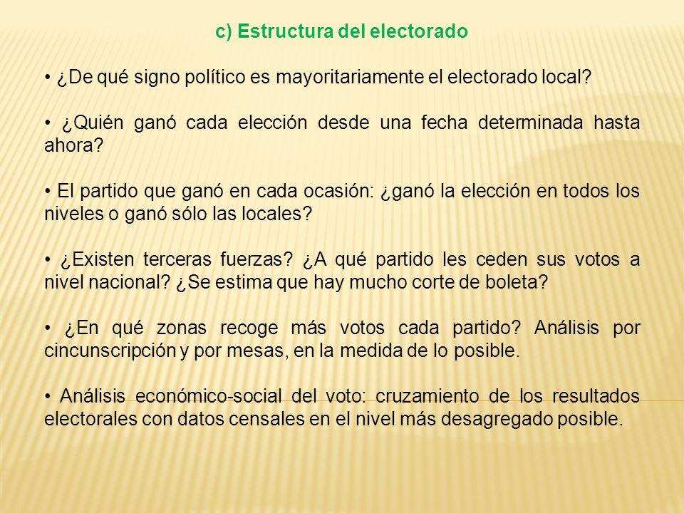 c) Estructura del electorado