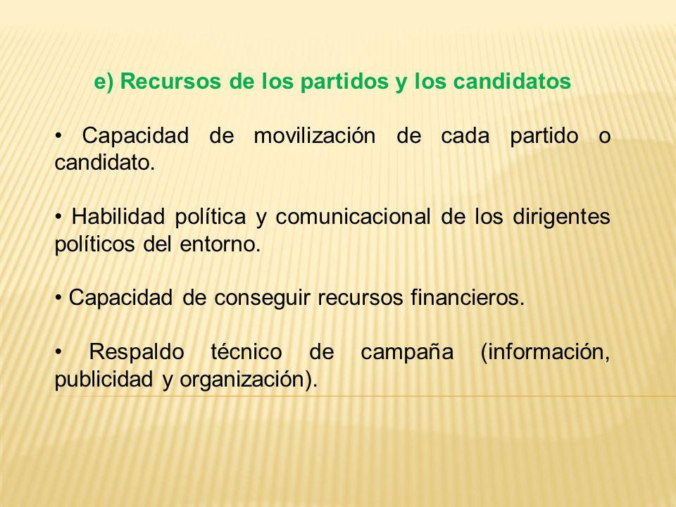 e) Recursos de los partidos y los candidatos