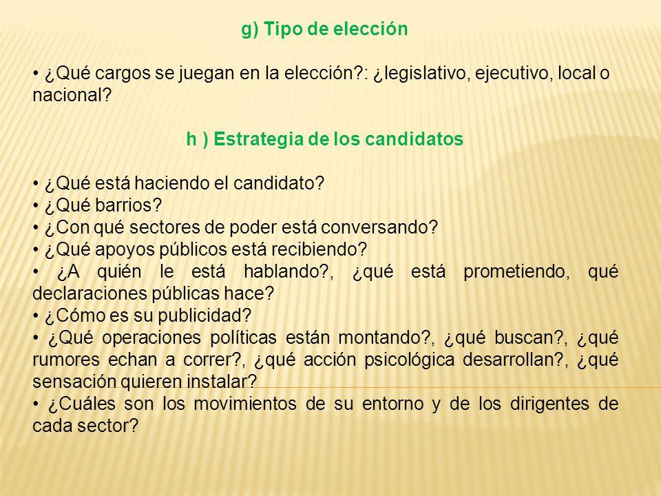 h ) Estrategia de los candidatos