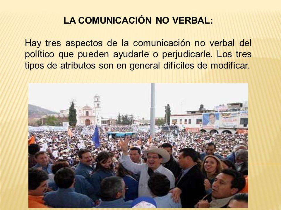 LA COMUNICACIÓN NO VERBAL: