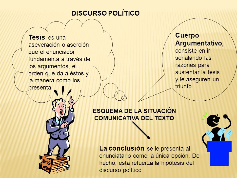 ESQUEMA DE LA SITUACIÓN COMUNICATIVA DEL TEXTO