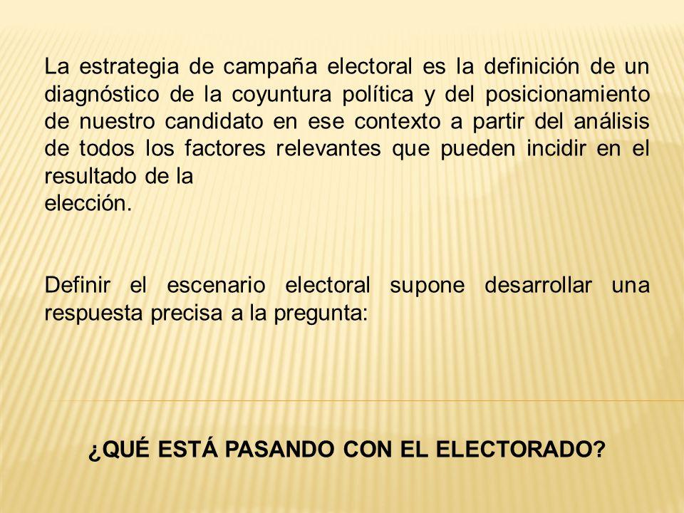 ¿QUÉ ESTÁ PASANDO CON EL ELECTORADO