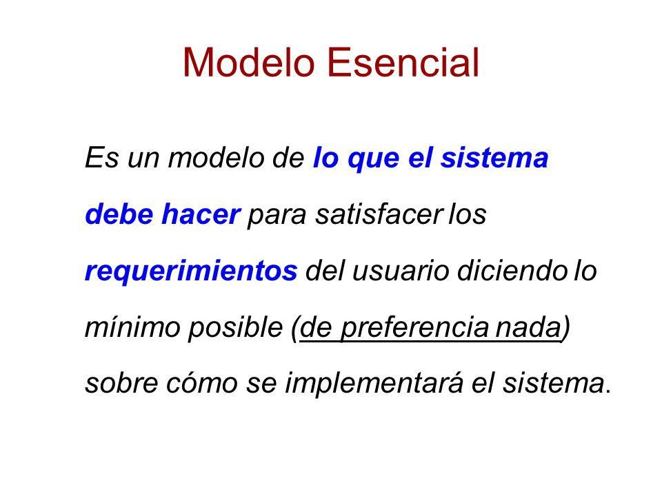 Modelo Esencial Es un modelo de lo que el sistema