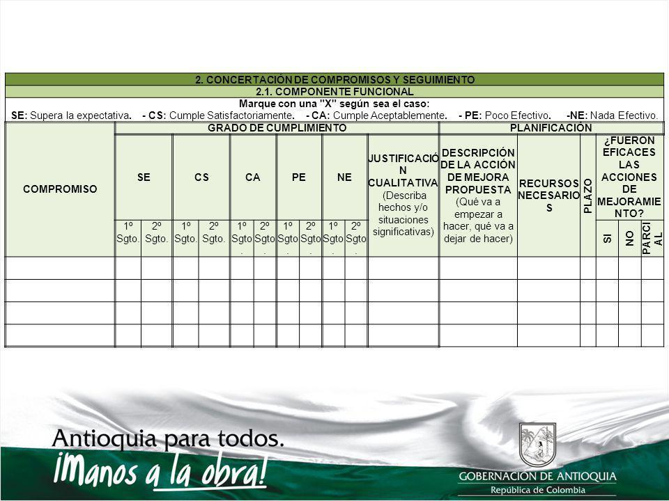 2. CONCERTACIÓN DE COMPROMISOS Y SEGUIMIENTO 2.1. COMPONENTE FUNCIONAL