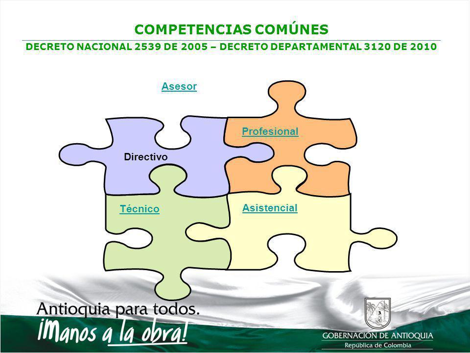 DECRETO NACIONAL 2539 DE 2005 – DECRETO DEPARTAMENTAL 3120 DE 2010