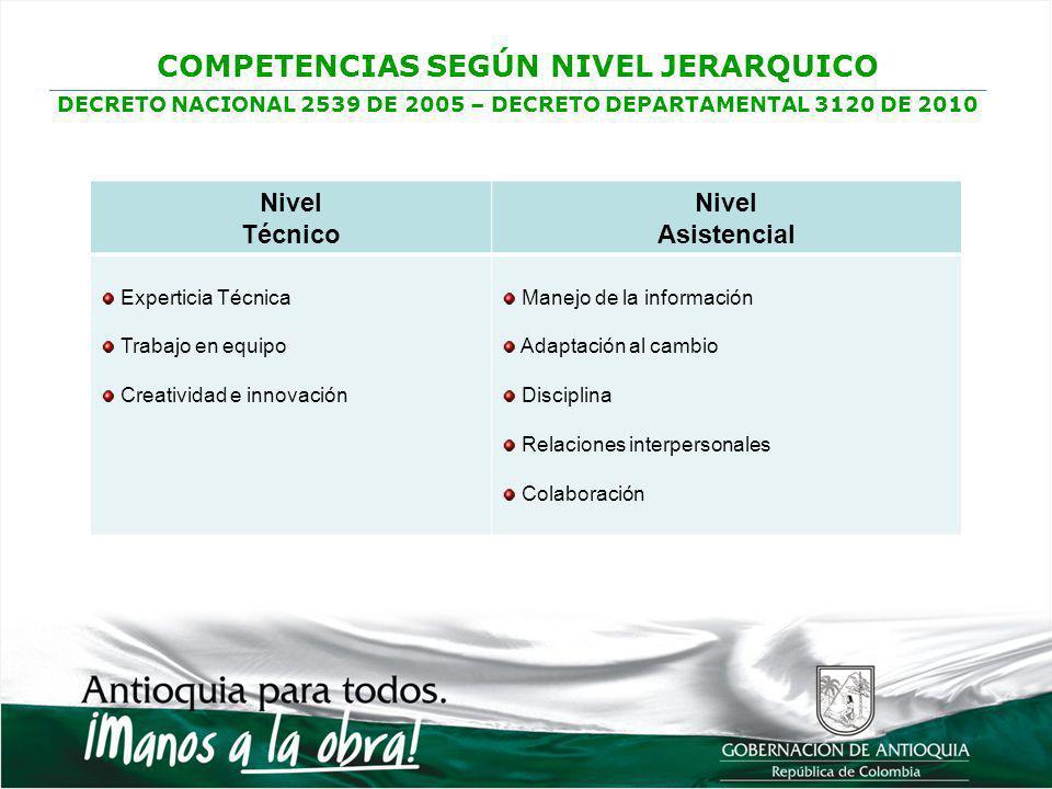 COMPETENCIAS SEGÚN NIVEL JERARQUICO