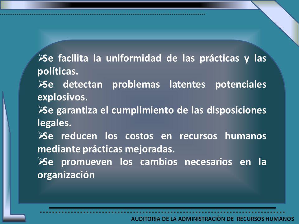 AUDITORIA DE LA ADMINISTRACIÓN DE RECURSOS HUMANOS