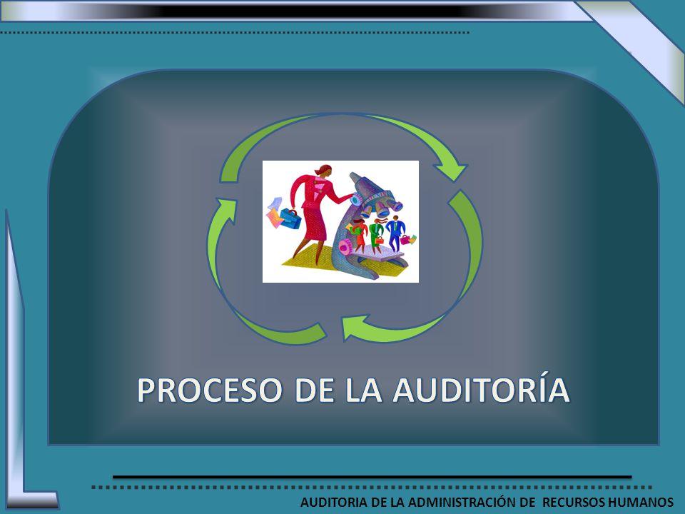 PROCESO DE LA AUDITORÍA