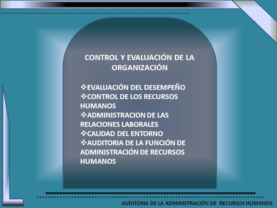 CONTROL Y EVALUACIÓN DE LA ORGANIZACIÓN