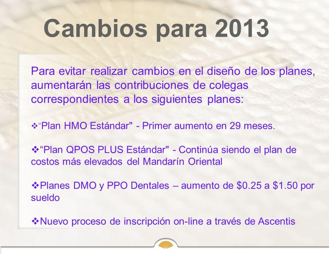 Cambios para 2013