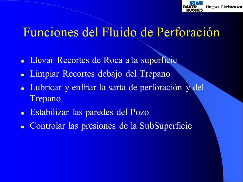 Funciones del Fluido de Perforación