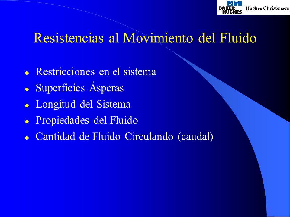 Resistencias al Movimiento del Fluido