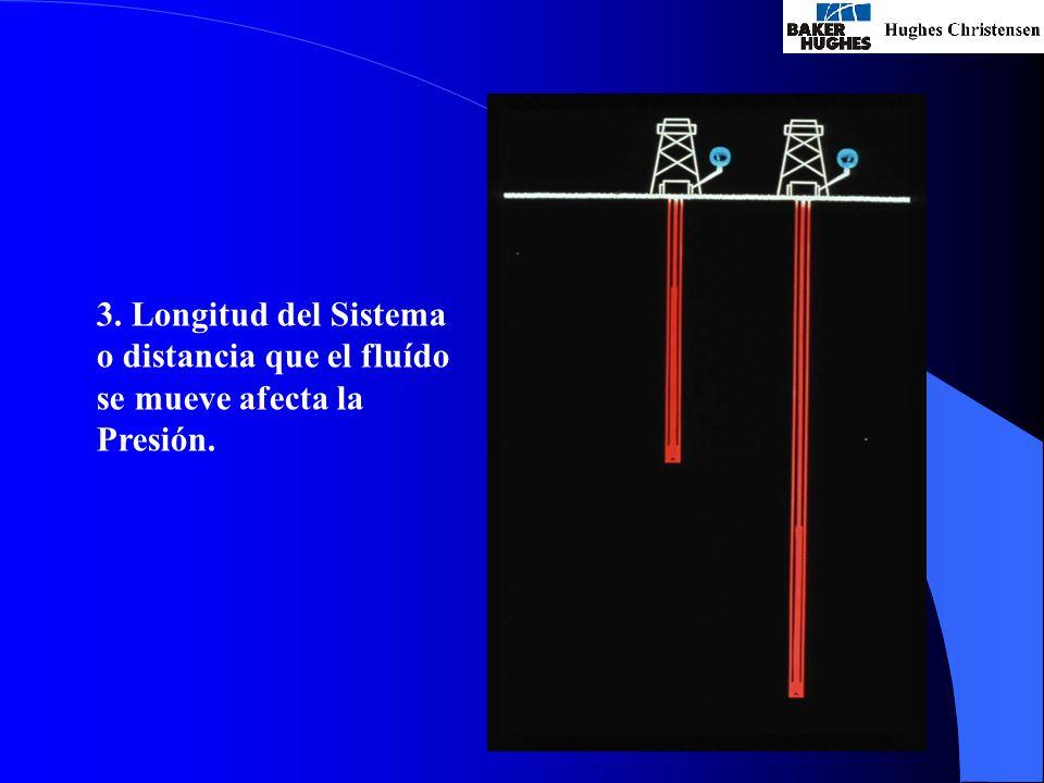3. Longitud del Sistema o distancia que el fluído se mueve afecta la Presión.