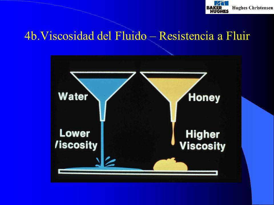 4b.Viscosidad del Fluido – Resistencia a Fluir