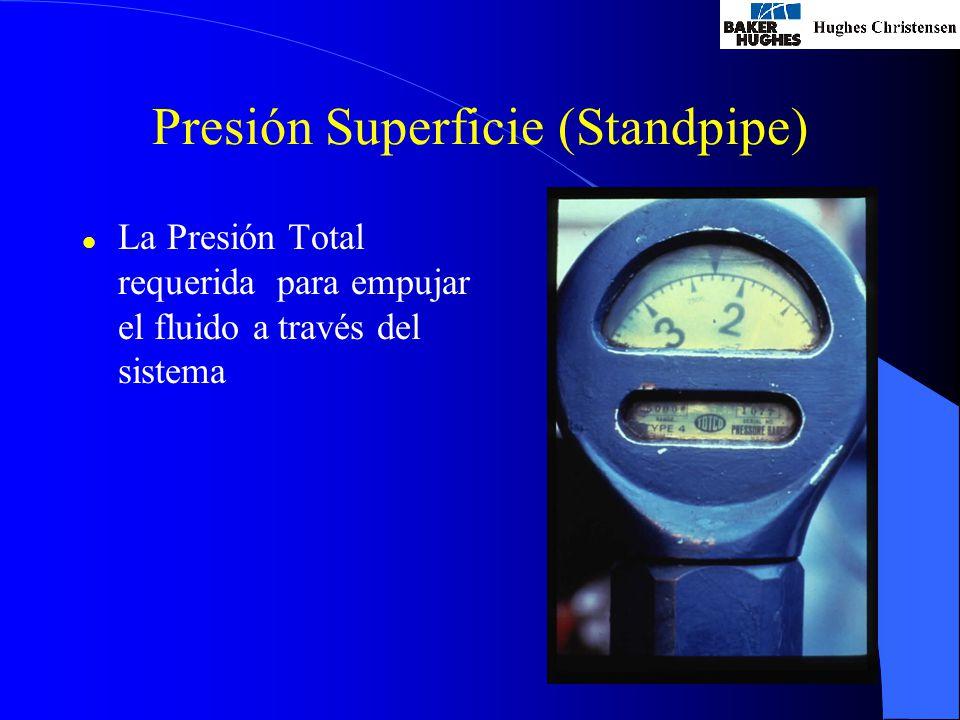 Presión Superficie (Standpipe)
