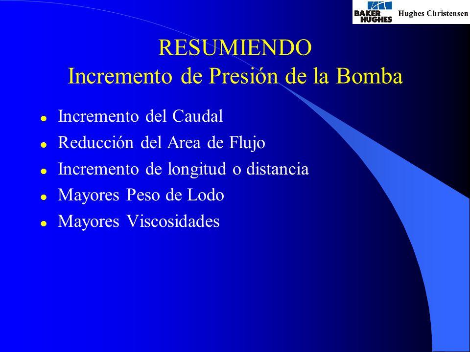 RESUMIENDO Incremento de Presión de la Bomba