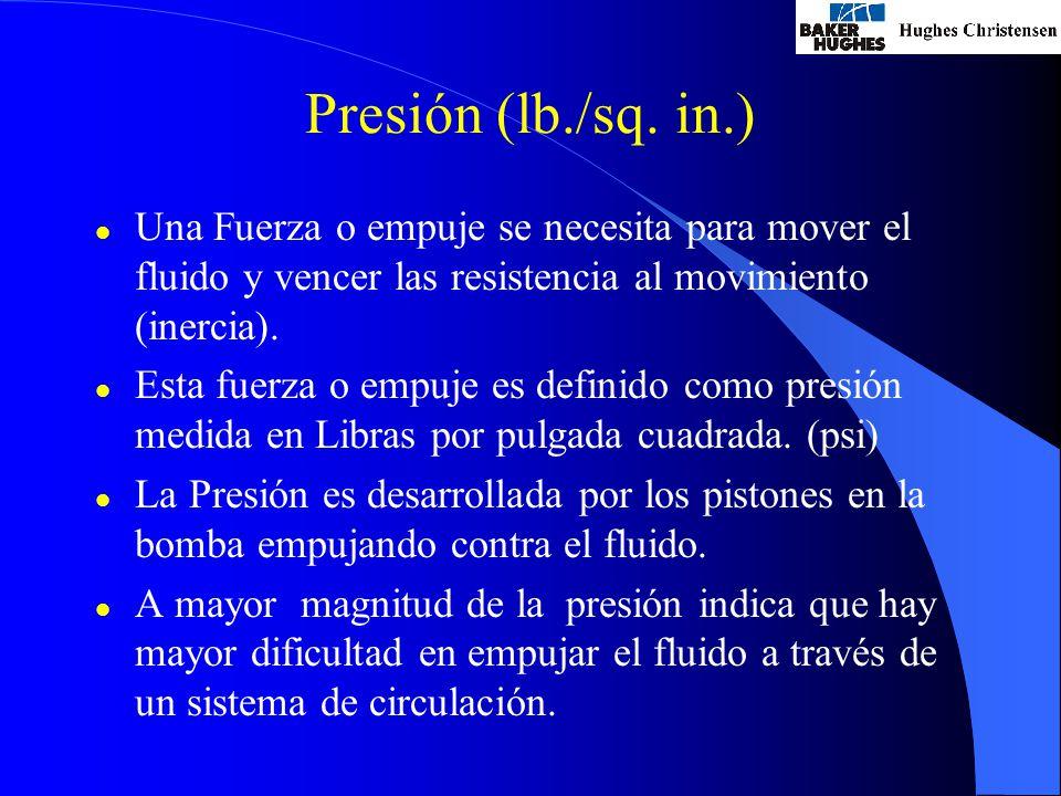 Presión (lb./sq. in.) Una Fuerza o empuje se necesita para mover el fluido y vencer las resistencia al movimiento (inercia).