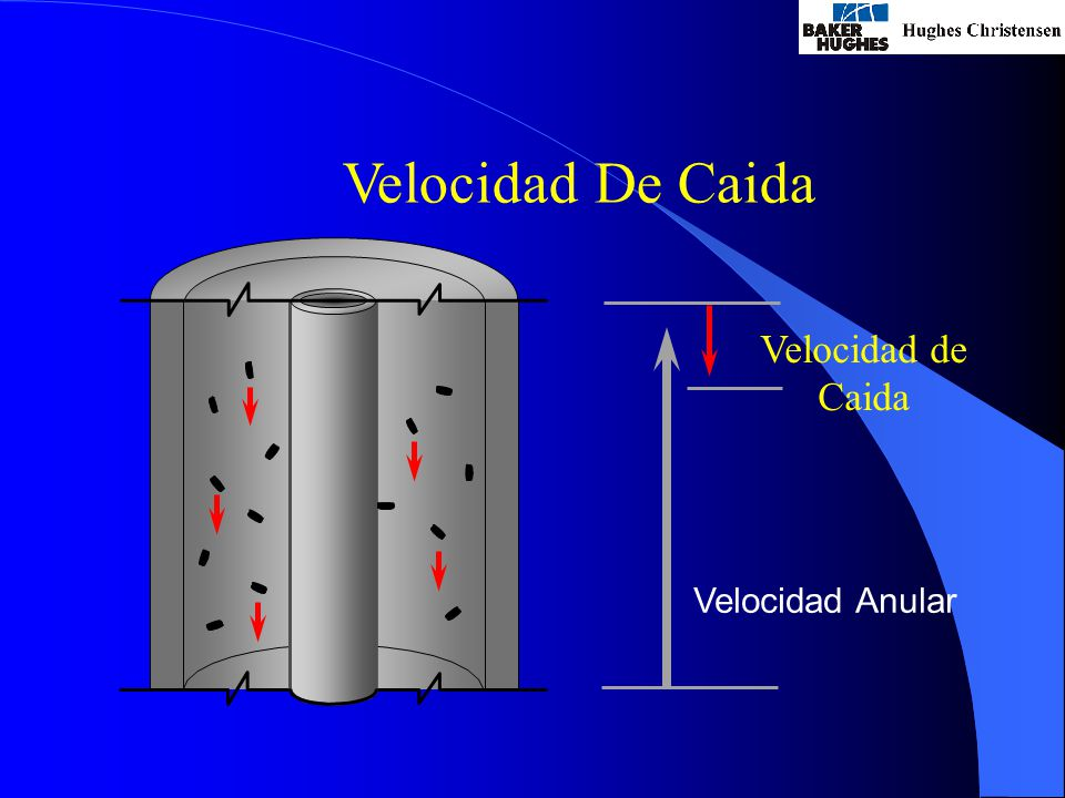 Velocidad De Caida Velocidad de Caida Velocidad Anular