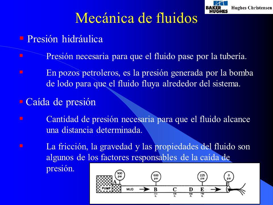 Mecánica de fluidos Presión hidráulica