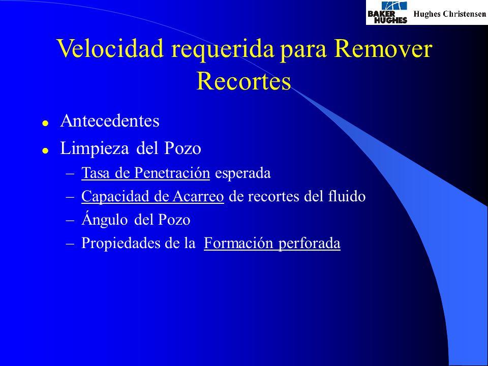 Velocidad requerida para Remover Recortes