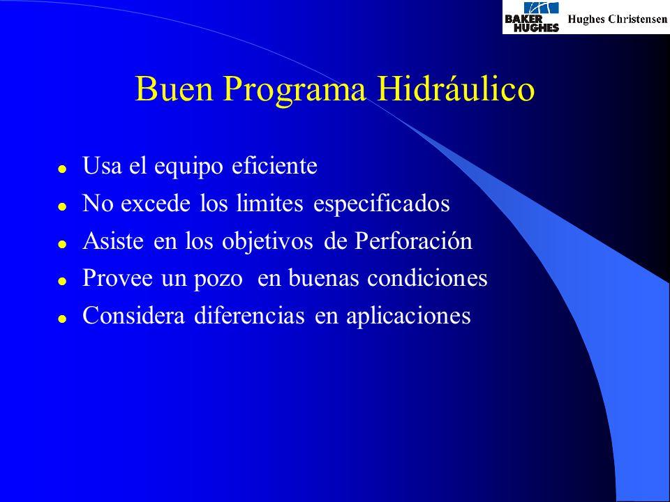 Buen Programa Hidráulico
