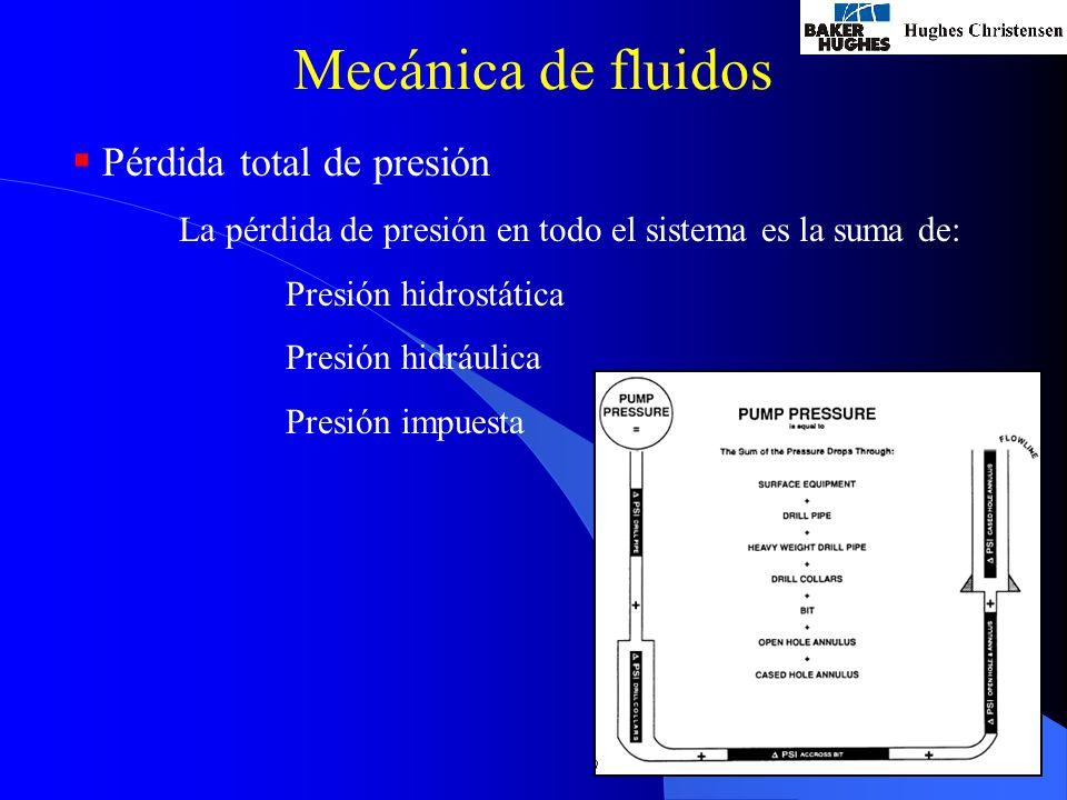 Mecánica de fluidos Pérdida total de presión