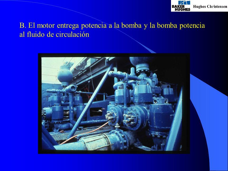 B. El motor entrega potencia a la bomba y la bomba potencia al fluido de circulación