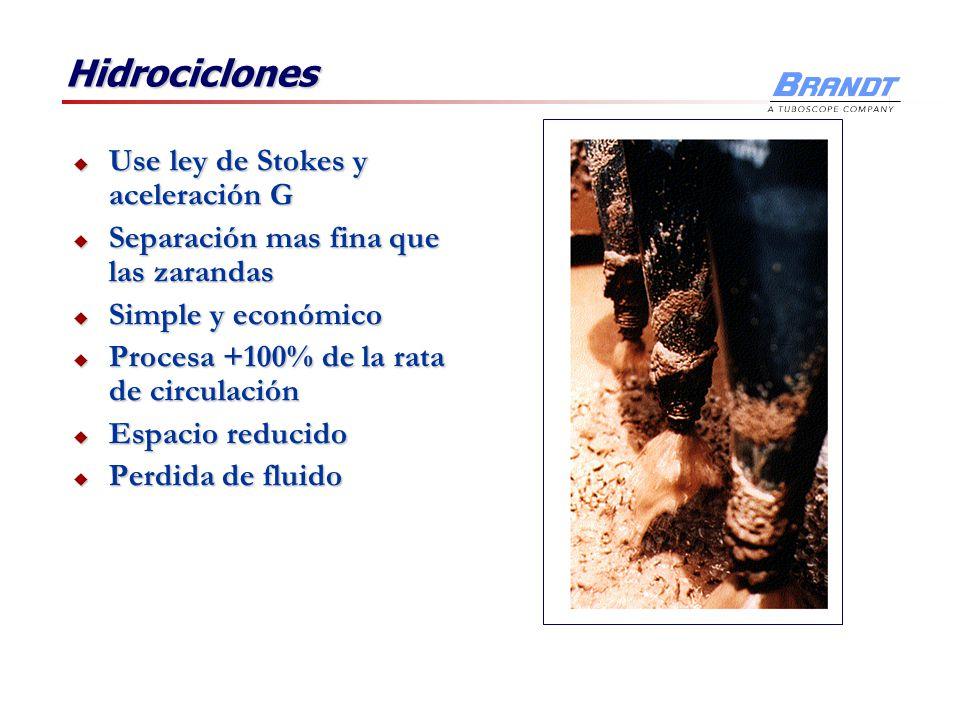 Hidrociclones Use ley de Stokes y aceleración G